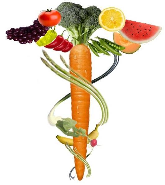 Nutrition_Chiropractor